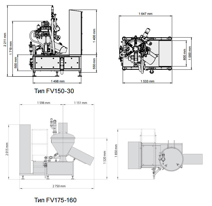 KARL SCHNELL Prozessautomat FV 175-100
